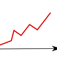 Statistikgraph