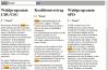 Screenshot thomaspuppe.de/lab/koalitionsvertrag